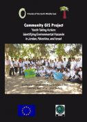 Community GIS project youth
