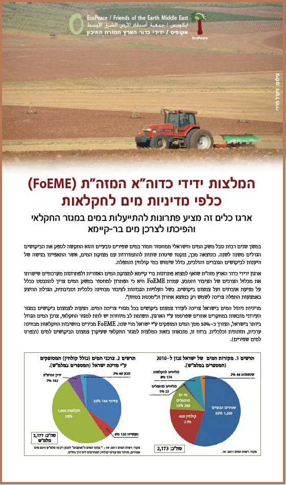 Position paper on water in agriculture in Israel